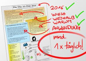 Diätplan PDF zum Download